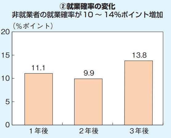 f:id:kusunokiyama:20180820213538p:plain