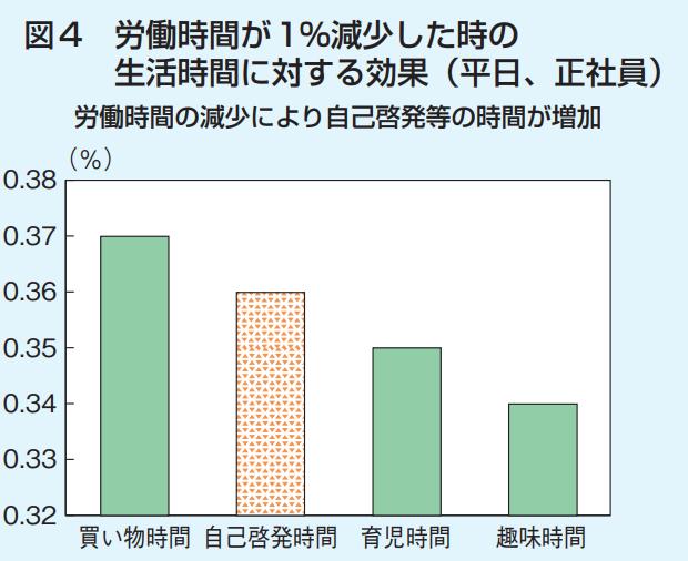 f:id:kusunokiyama:20180820214004p:plain