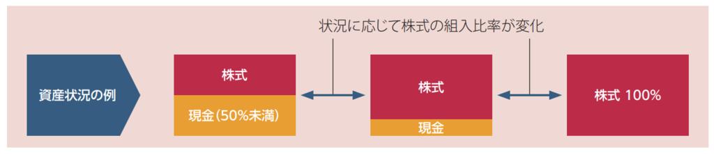 f:id:kusunokiyama:20180822204707p:plain