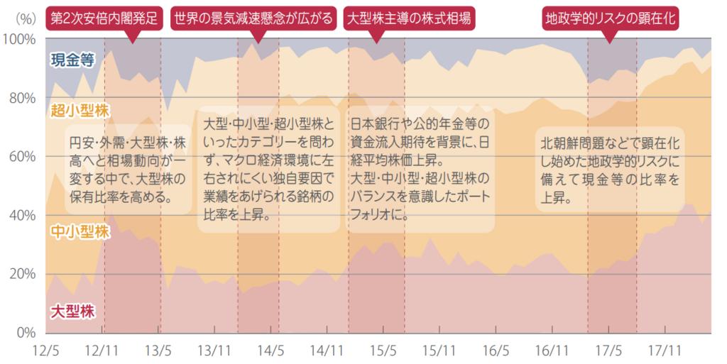 f:id:kusunokiyama:20180822205333p:plain