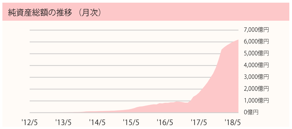 f:id:kusunokiyama:20180822213445p:plain