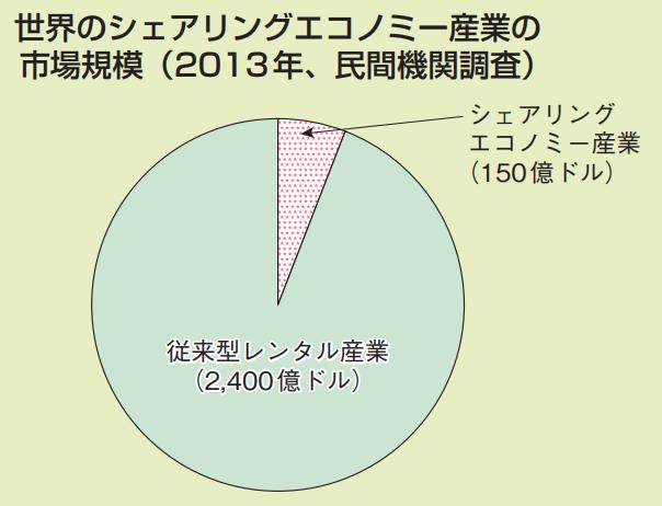 f:id:kusunokiyama:20180827215026p:plain