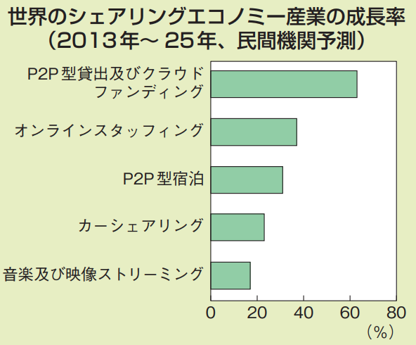 f:id:kusunokiyama:20180827215041p:plain