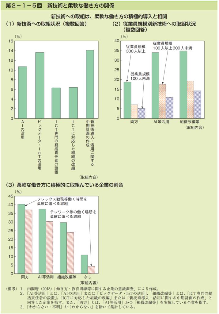 f:id:kusunokiyama:20180827222844p:plain