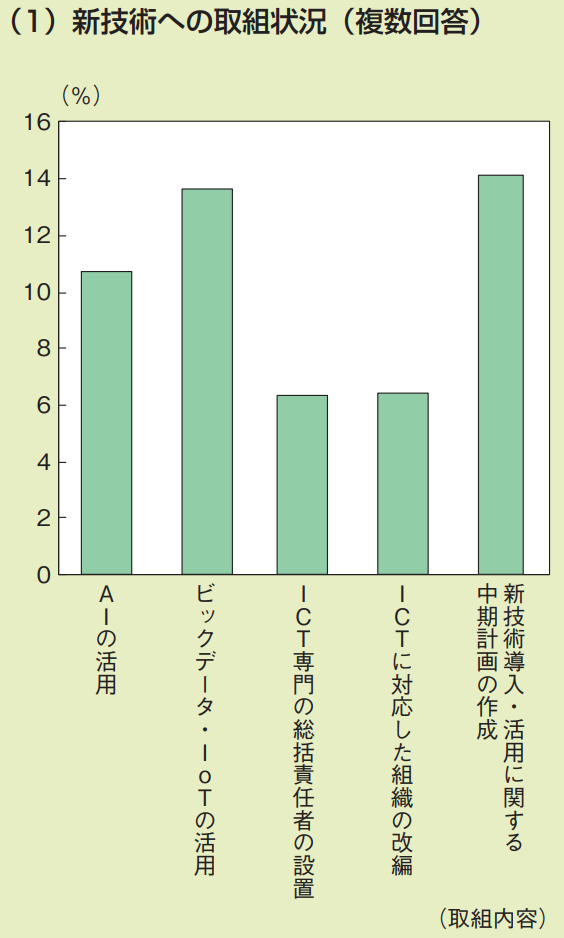 f:id:kusunokiyama:20180827223913p:plain
