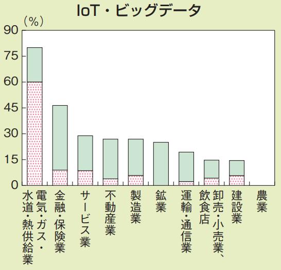 f:id:kusunokiyama:20180827224413p:plain