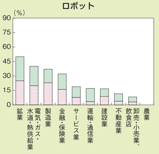 f:id:kusunokiyama:20180827224751p:plain