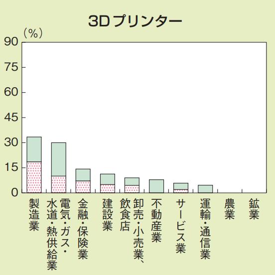 f:id:kusunokiyama:20180827224822p:plain