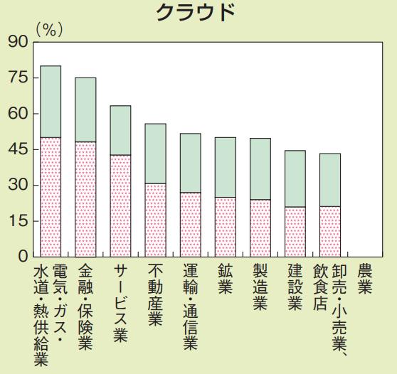 f:id:kusunokiyama:20180827224858p:plain