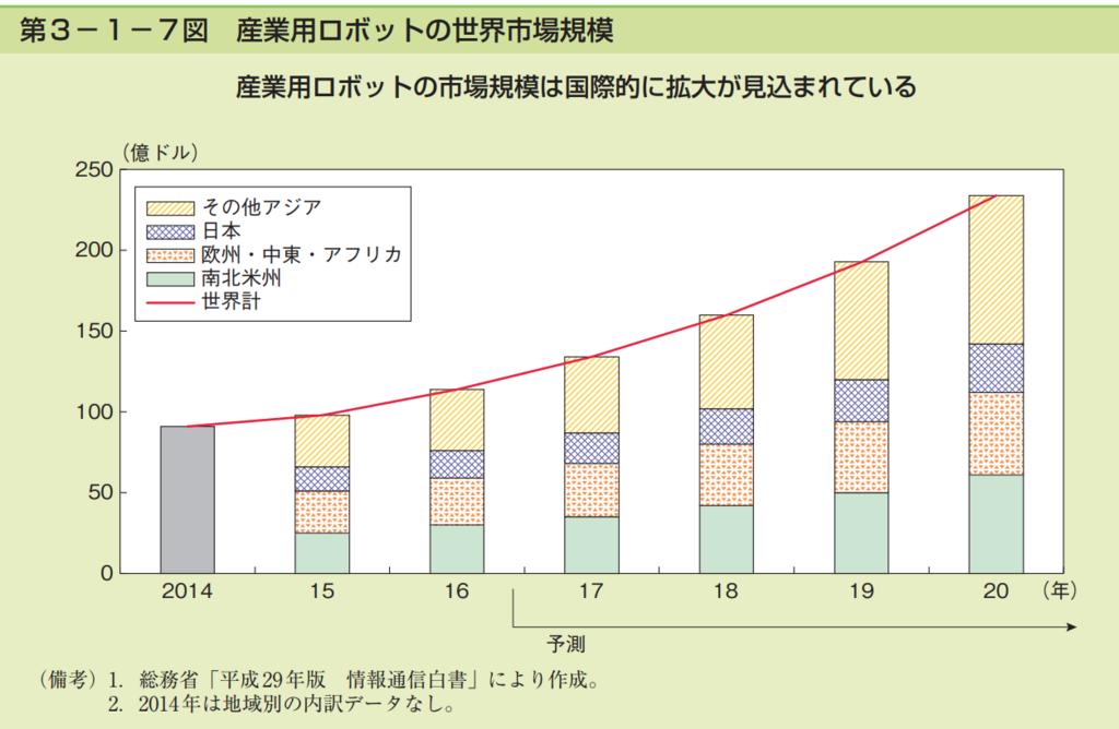 f:id:kusunokiyama:20180828215420p:plain