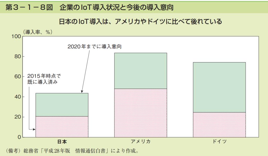 f:id:kusunokiyama:20180828215921p:plain