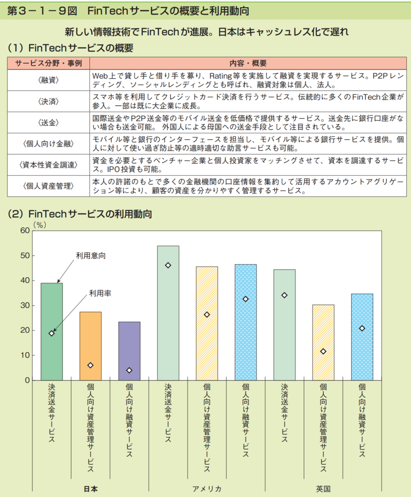 f:id:kusunokiyama:20180828224729p:plain