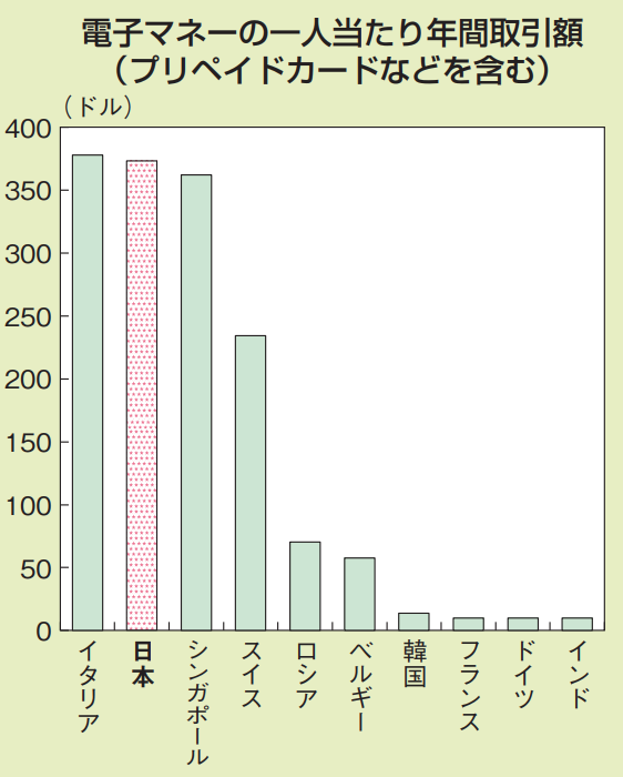 f:id:kusunokiyama:20180828231747p:plain