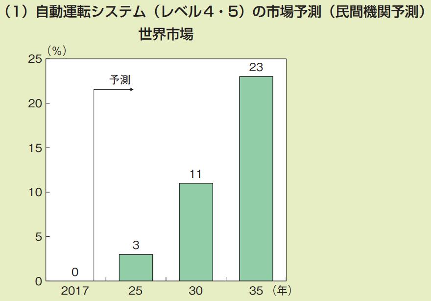 f:id:kusunokiyama:20180831083911p:plain