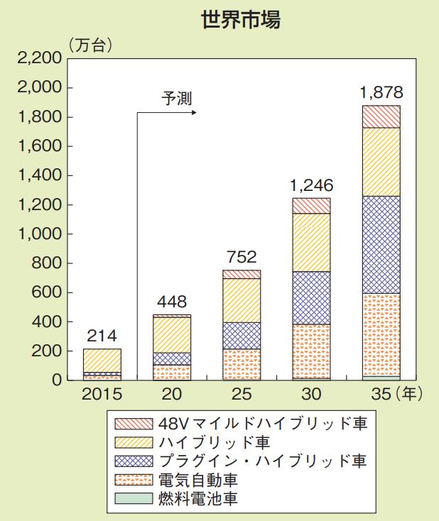 f:id:kusunokiyama:20180831084157p:plain