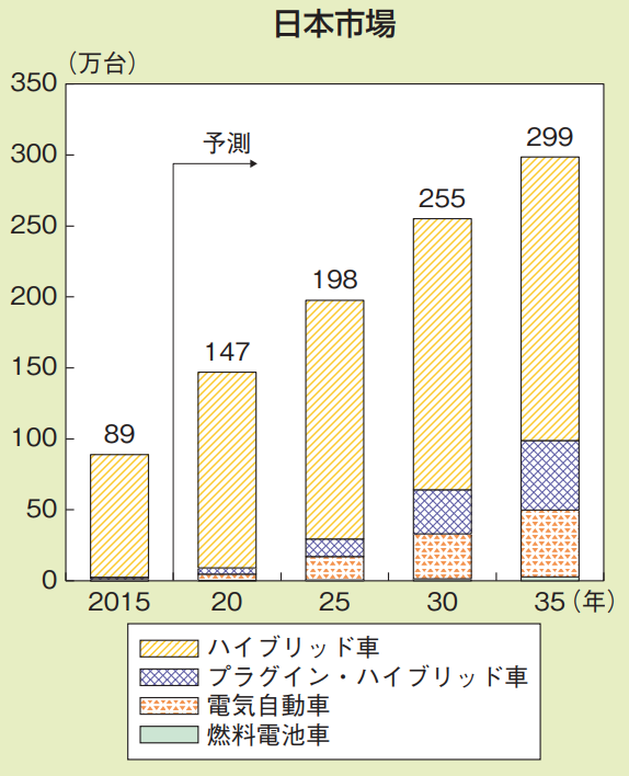 f:id:kusunokiyama:20180831084246p:plain