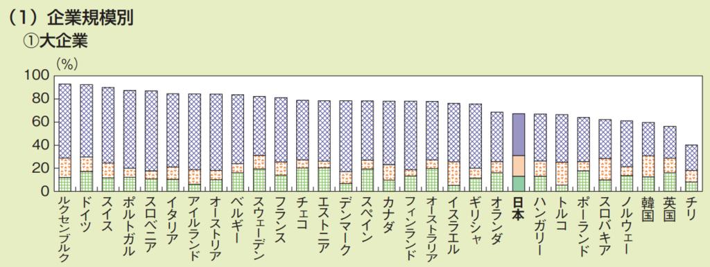 f:id:kusunokiyama:20180831212411p:plain