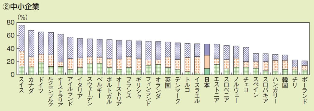 f:id:kusunokiyama:20180831212452p:plain