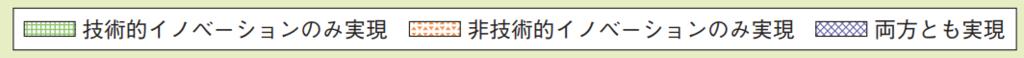 f:id:kusunokiyama:20180831212525p:plain