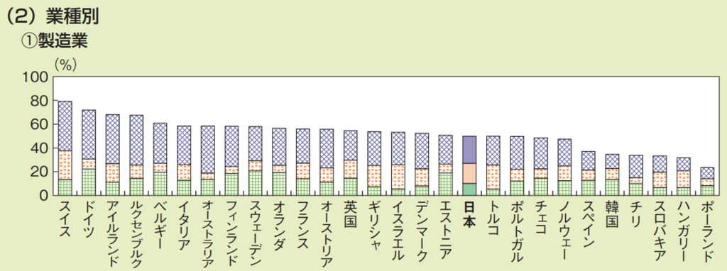 f:id:kusunokiyama:20180831212801p:plain