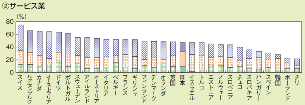f:id:kusunokiyama:20180831212957p:plain