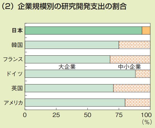 f:id:kusunokiyama:20180908151451p:plain