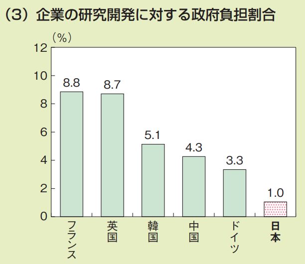 f:id:kusunokiyama:20180908151537p:plain