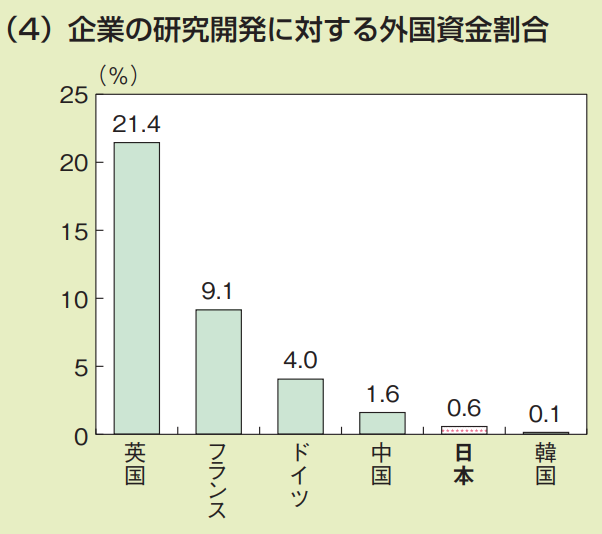 f:id:kusunokiyama:20180908151602p:plain