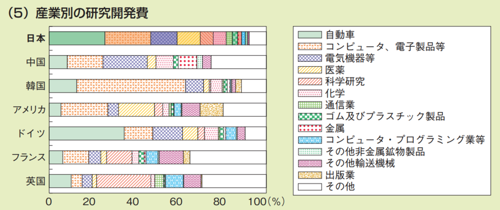 f:id:kusunokiyama:20180908151821p:plain