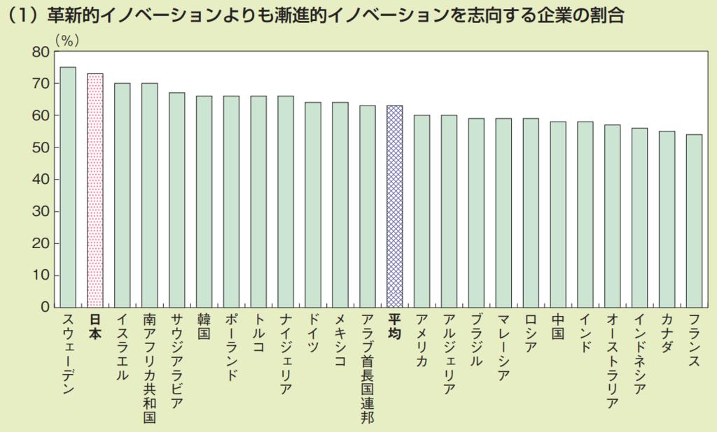 f:id:kusunokiyama:20180908152623p:plain
