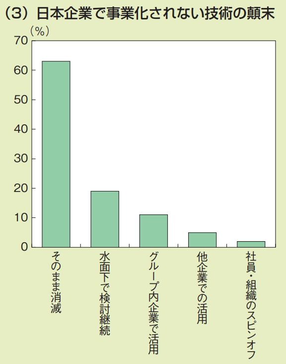 f:id:kusunokiyama:20180908153015p:plain