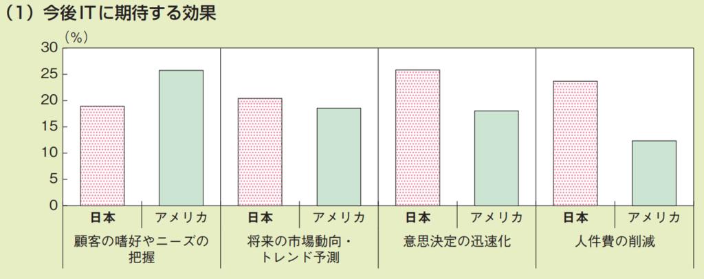 f:id:kusunokiyama:20180909222838p:plain