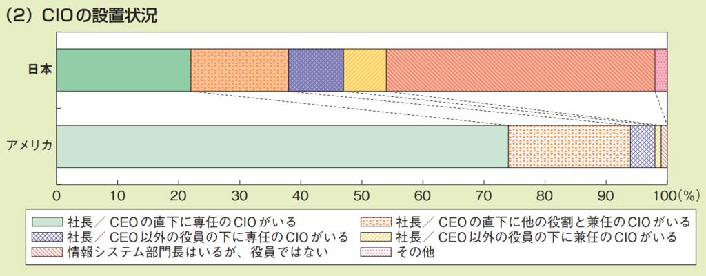 f:id:kusunokiyama:20180909223009p:plain