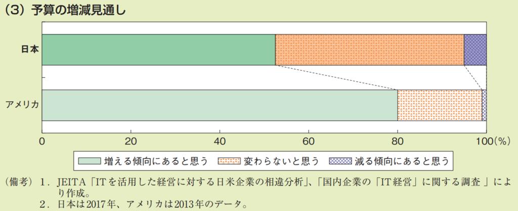 f:id:kusunokiyama:20180909223100p:plain