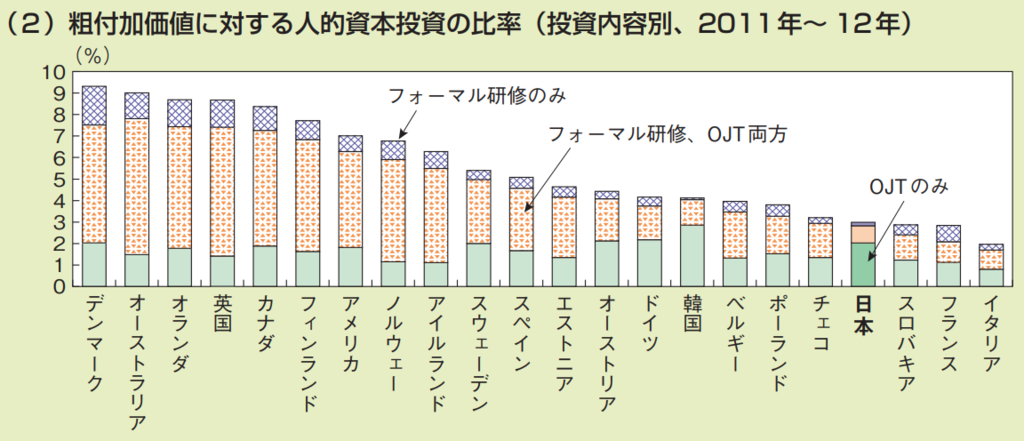 f:id:kusunokiyama:20180909223751p:plain