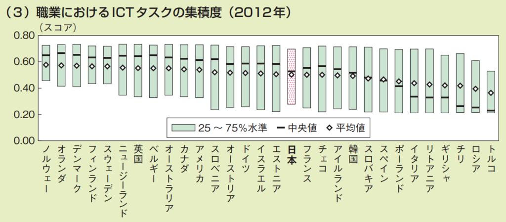 f:id:kusunokiyama:20180909223901p:plain