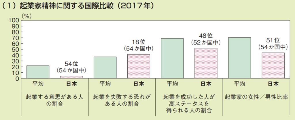 f:id:kusunokiyama:20180910215322p:plain