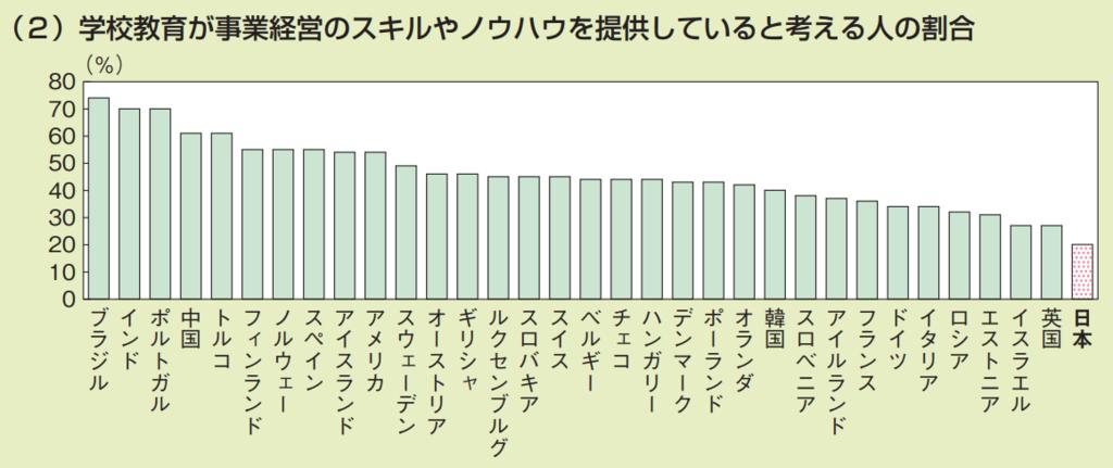 f:id:kusunokiyama:20180910215444p:plain