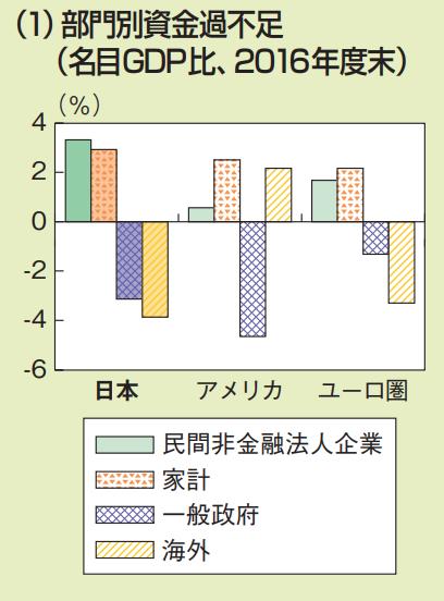 f:id:kusunokiyama:20180910220306p:plain