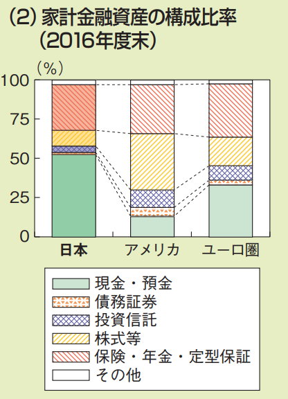 f:id:kusunokiyama:20180910220405p:plain