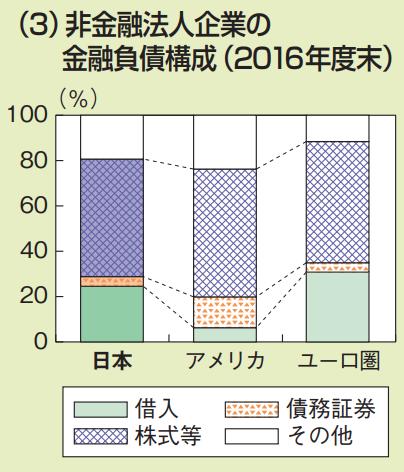 f:id:kusunokiyama:20180910220432p:plain