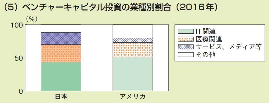 f:id:kusunokiyama:20180910220916p:plain