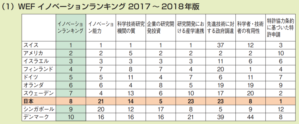f:id:kusunokiyama:20180911220342p:plain