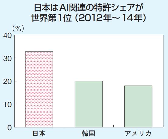 f:id:kusunokiyama:20180912205304p:plain