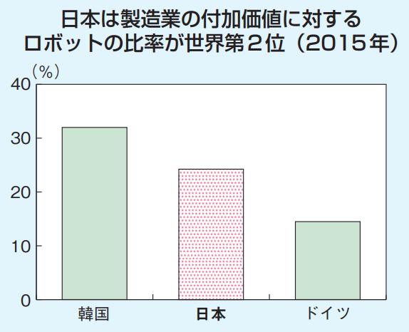 f:id:kusunokiyama:20180912205659p:plain