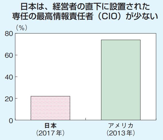 f:id:kusunokiyama:20180912205942p:plain