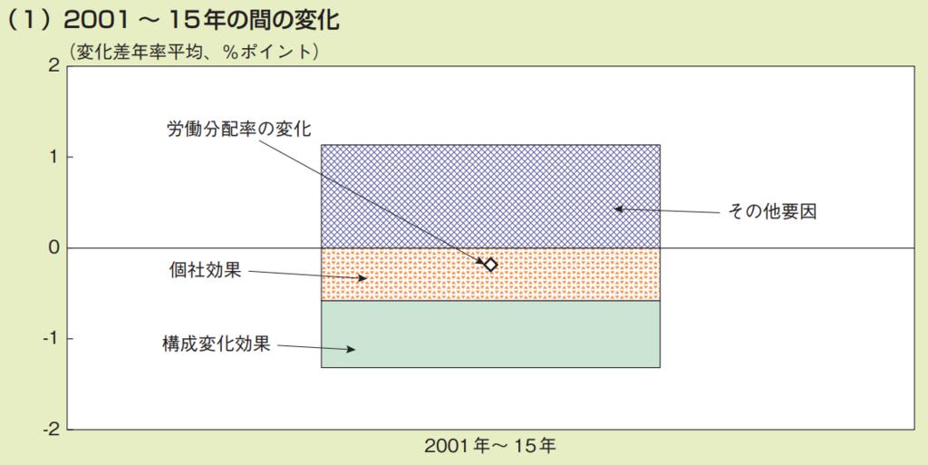 f:id:kusunokiyama:20180917140427p:plain