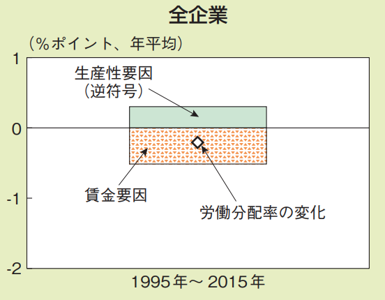 f:id:kusunokiyama:20180917142403p:plain