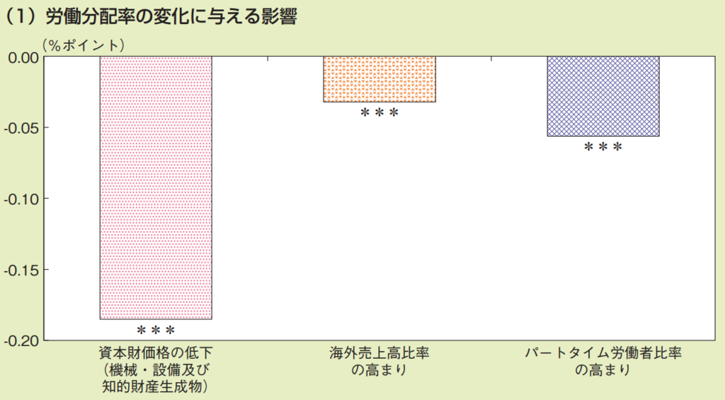 f:id:kusunokiyama:20180917150615p:plain