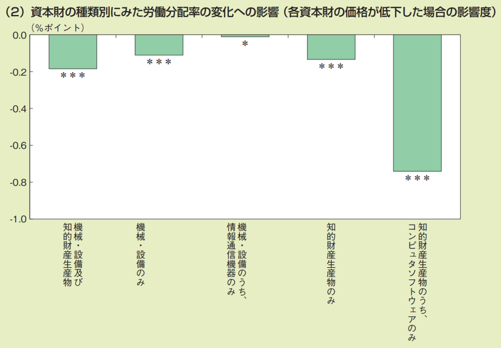 f:id:kusunokiyama:20180917150926p:plain